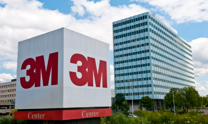 Product Innovation … 7 Lessons 3M Teaches about Their Success