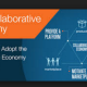 13 Great Examples of the Hidden Collaborative Economy