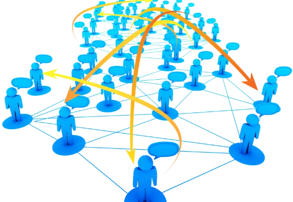social networking phenomenon in e business Nowadays the social networking with its gradual growth has affected the image that we have about the web dramatically.