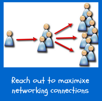 Network Connection … 23 Actionable Tips for Relationships