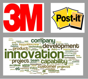 How 3M Disruptive Innovation is So Successful