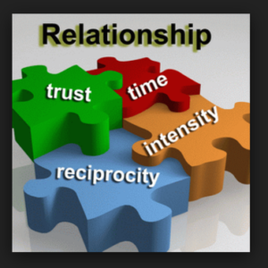 what is customer trust