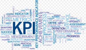 Website KPIS