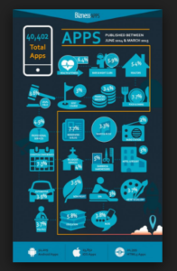 location mobile marketing ebook