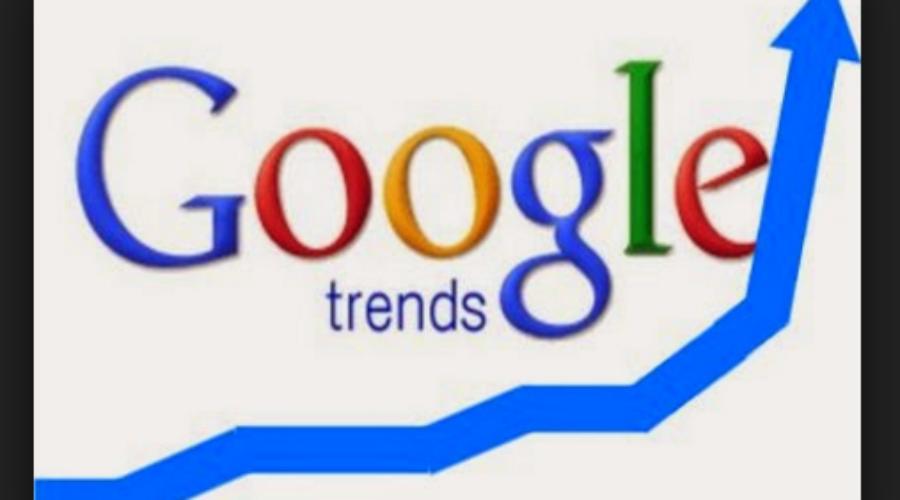 Key Trend Spotting Tools I Employ