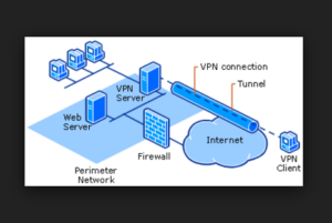 choosing the right VPN provider