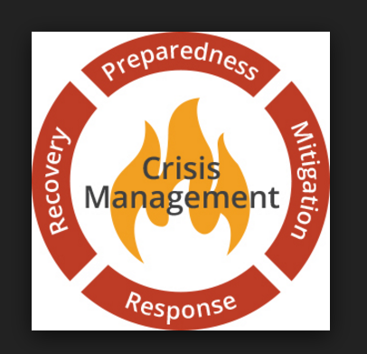 crisis management case study in malaysia Crisis management- a case study on mumbai terrorist attack manisha shekhar centre for strategic analysis & research deptt of crisis management at national level crisis management is a critical organizational function failure can result in serious harm to stakeholders, losses for an organization.