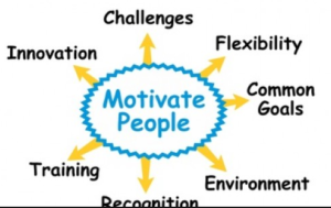 methods of motivating employees