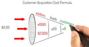 customer acquisition techniques