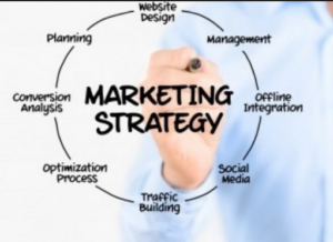 Digital marketing strategy for local business
